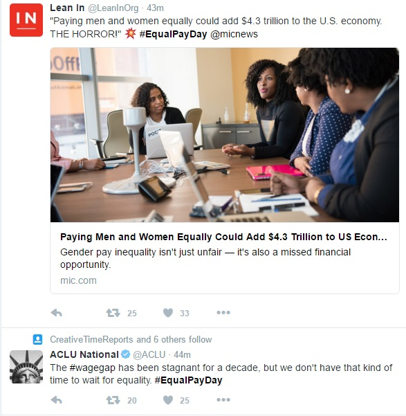Administration, Secretary, Business, Consulting, Management, Administrative Professionals Day, Corporate Culture, Equal Pay Day