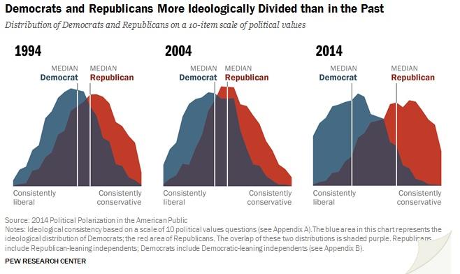 Bipartisan-Infograph