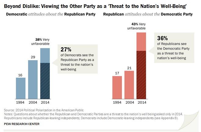 Bipartisan-Infograph2