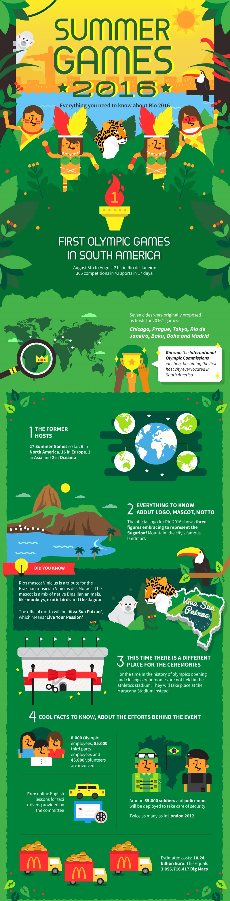 Rio, Olympics, 2016, Olympic Games, Infographic, Sporting Events