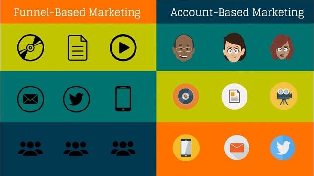 Claritix, Account Based marketing, B2B, B2C, Outbound Marketing, Content Marketing