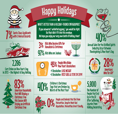 5-Merry-Ways-Product-Marketers-Can-Help-Drive-Sales-in-The-Holiday-Season-1
