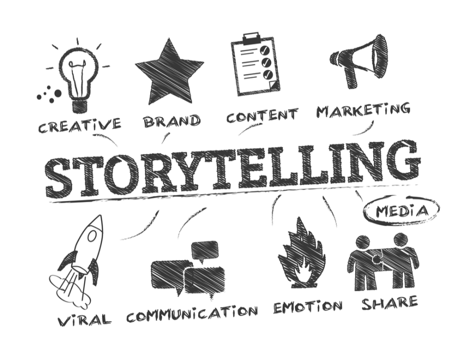 The Keys to Telling a Compelling Story